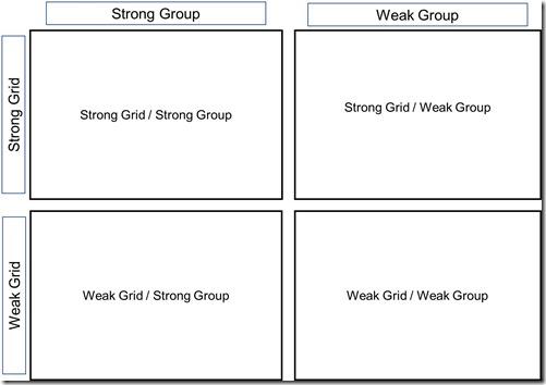 gridgroup